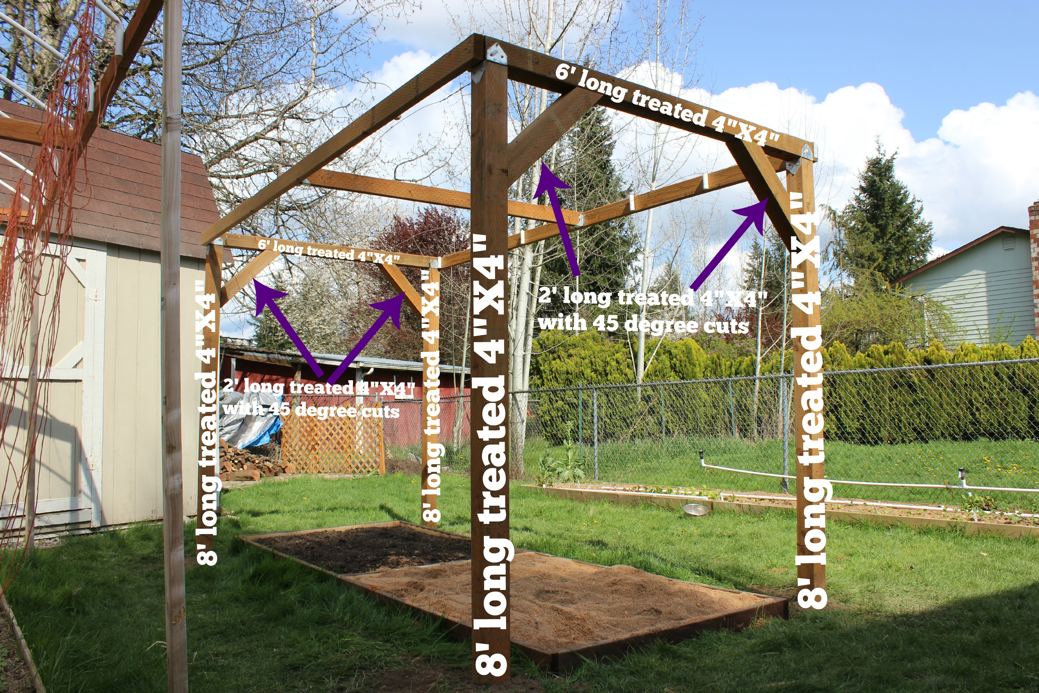 How To Build A Trellis System For Vertical Growing